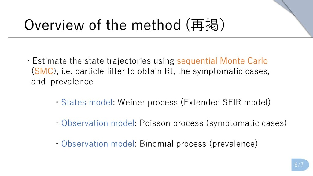 Overview of the method (再掲) ・Estimate the state...