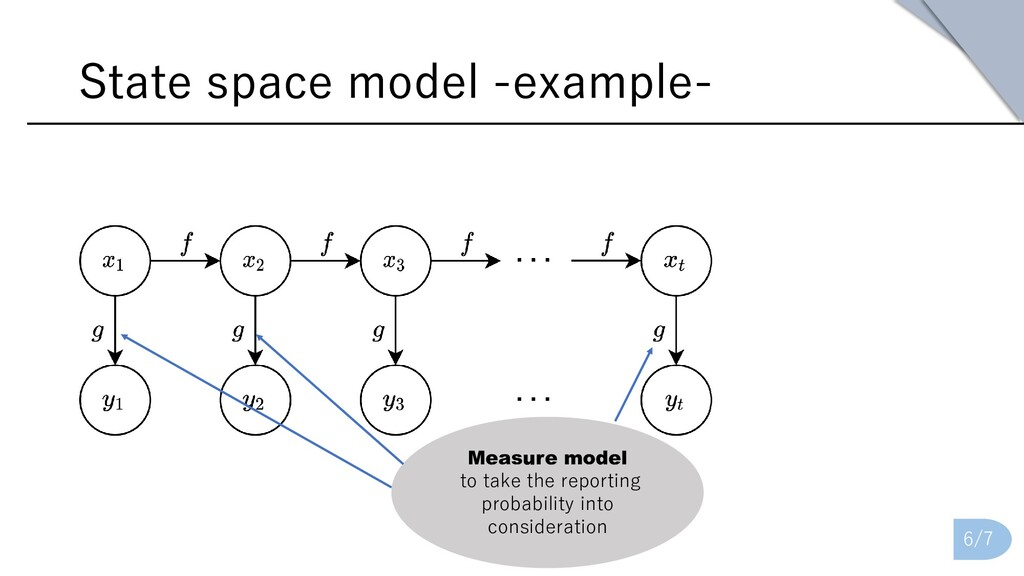 State space model -example- 6/7 Measure model t...