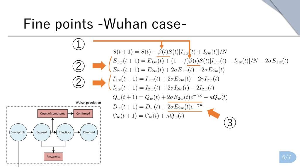 Fine points -Wuhan case- 6/7 ① ② ② ③
