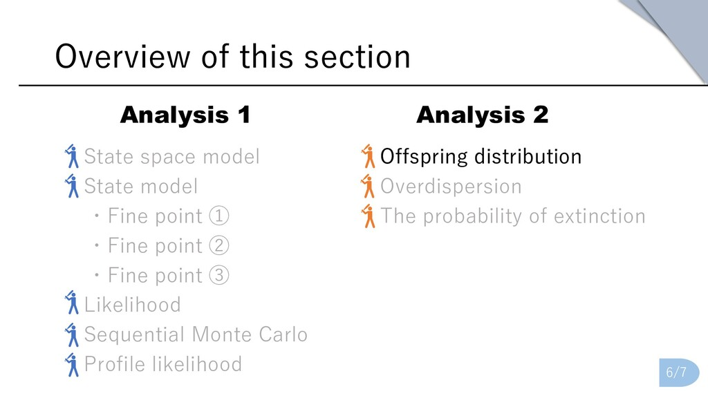 Overview of this section ・Offspring distributio...