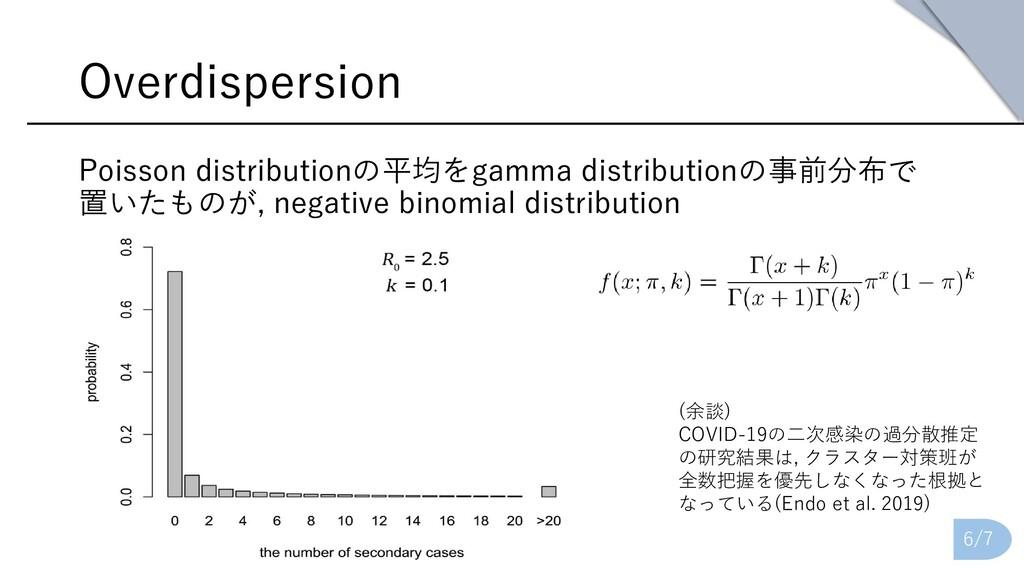 Overdispersion Poisson distributionの平均をgamma di...
