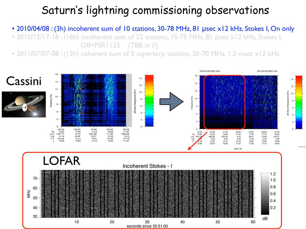 Saturn's lightning commissioning observations •...