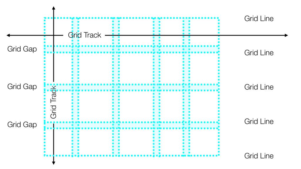 Grid Line Grid Track Grid Line Grid Line Grid L...