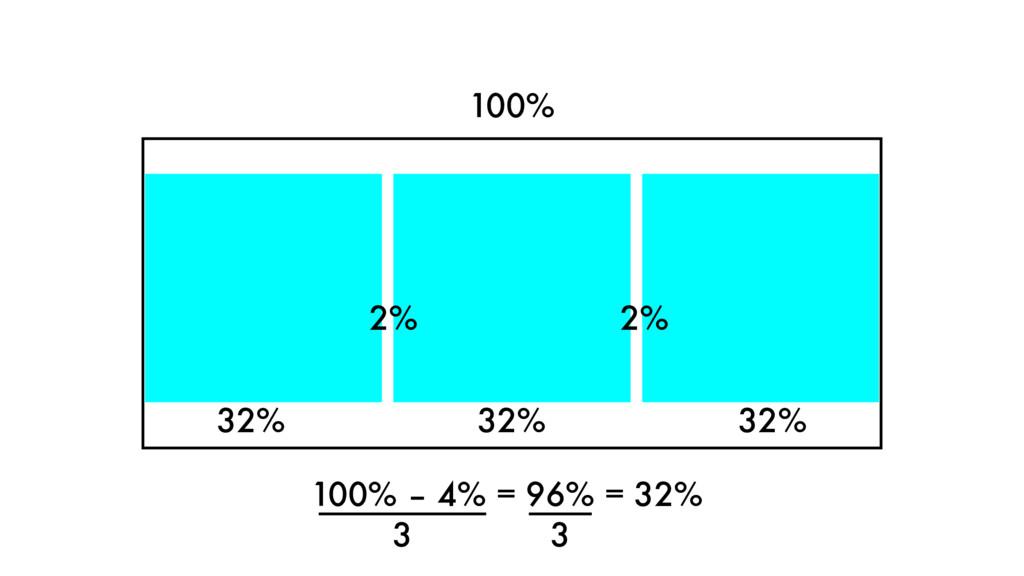 100% 32% 32% 32% 2% 2% 100% – 4% = 96% = 32% 3 3