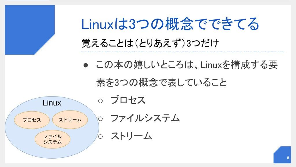 Linuxは3つの概念でできてる ● この本の嬉しいところは、Linuxを構成する要 素を3...