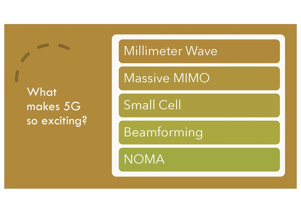 What makes 5G so exciting? Millimeter Wave Mass...