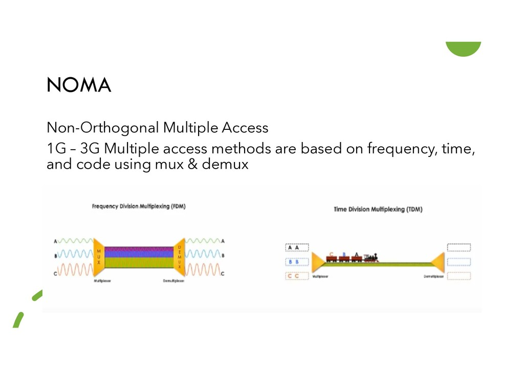 NOMA Non-Orthogonal Multiple Access 1G – 3G Mul...