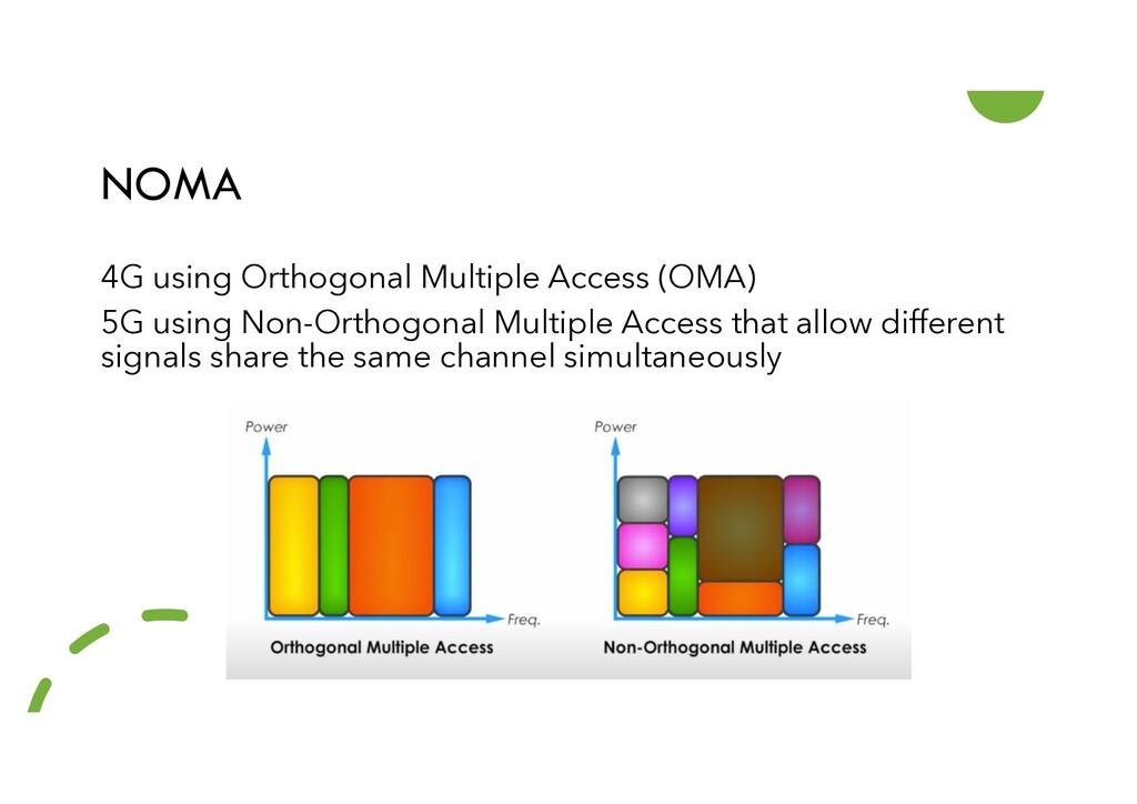 NOMA 4G using Orthogonal Multiple Access (OMA) ...
