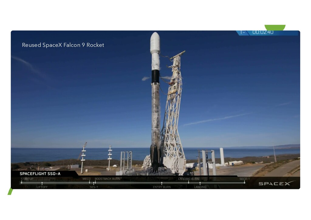 Reused SpaceX Falcon 9 Rocket