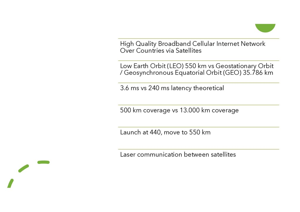 Starlink High Quality Broadband Cellular Intern...