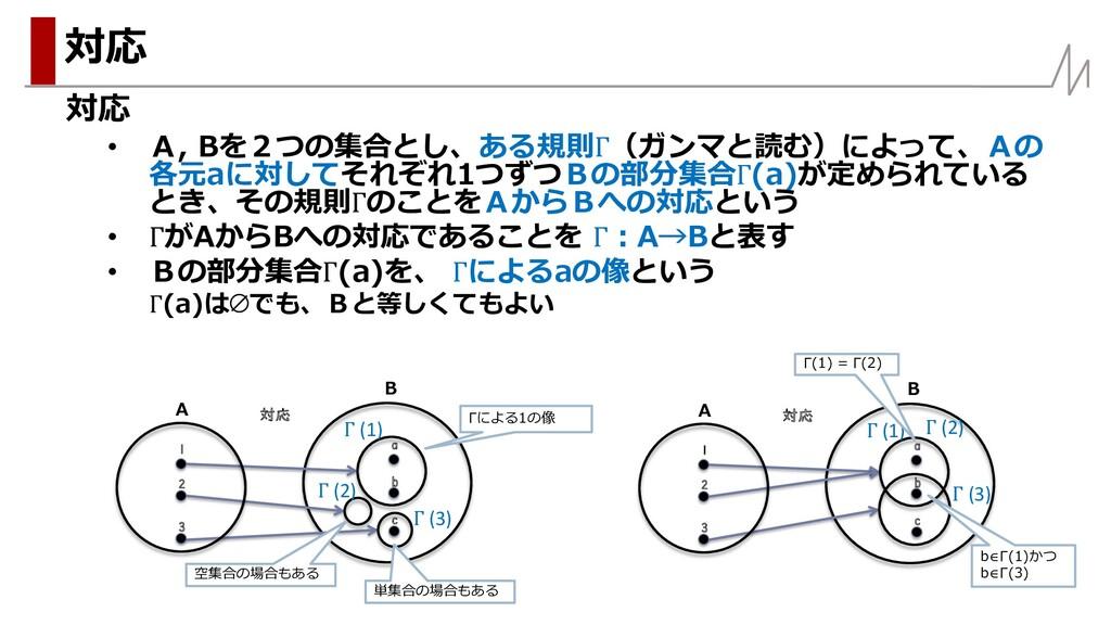 対応 • A, Bを2つの集合とし、ある規則Γ(ガンマと読む)によって、Aの 各元aに対してそ...