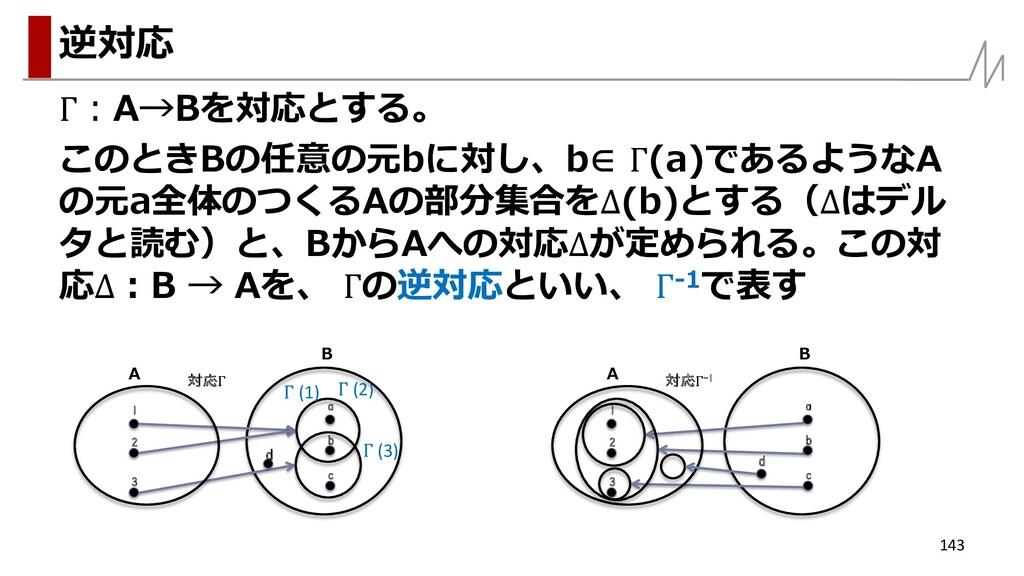 Γ:A→Bを対応とする。 このときBの任意の元bに対し、b∈ Γ(a)であるようなA の元a全...