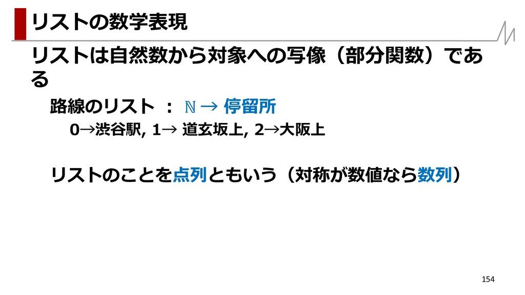 リストは自然数から対象への写像(部分関数)であ る 路線のリスト : ℕ → 停留所 0→渋谷...