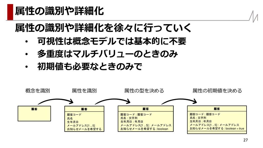 属性の識別や詳細化を徐々に行っていく • 可視性は概念モデルでは基本的に不要 • 多重度はマル...