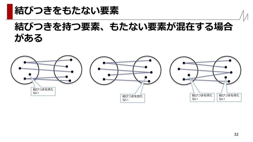 結びつきを持つ要素、もたない要素が混在する場合 がある 32 結びつきをもたない要素 結びつき...