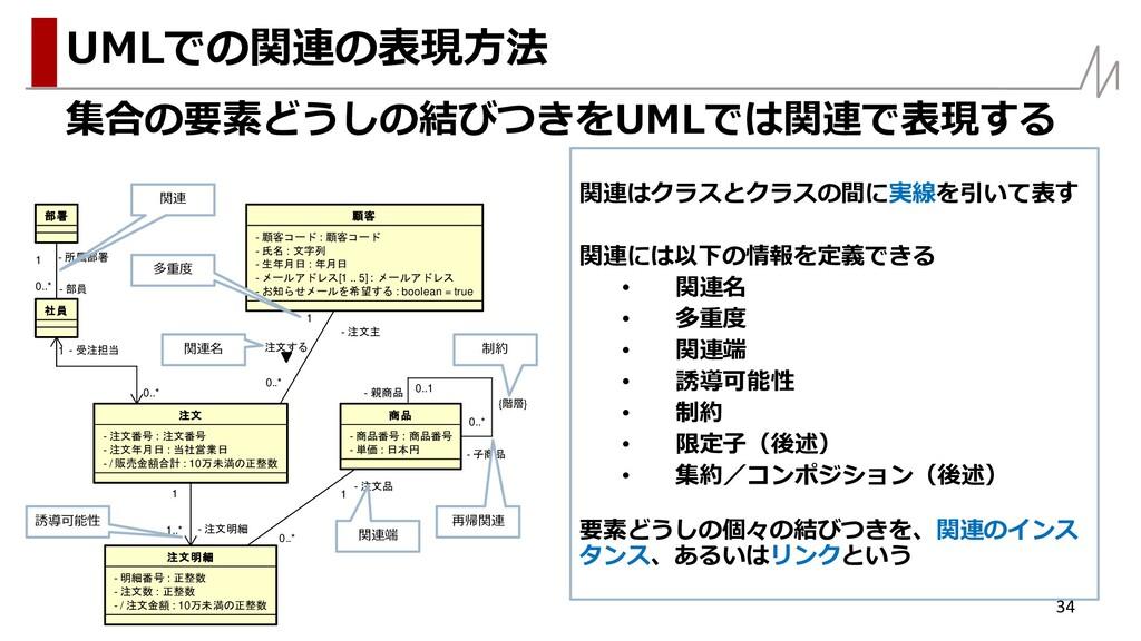 部署 - 単価 : 日本円 - 商品番号 : 商品番号 商品 - / 販売金額合計 : 10万...