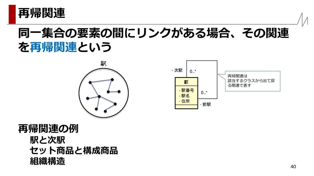 同一集合の要素の間にリンクがある場合、その関連 を再帰関連という 40 再帰関連 駅 - 住所...