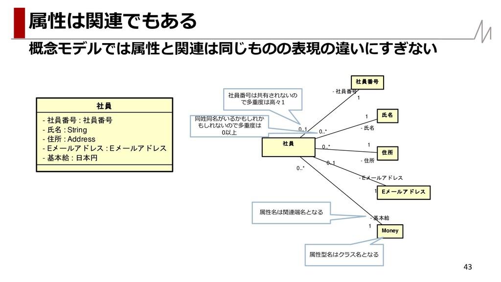概念モデルでは属性と関連は同じものの表現の違いにすぎない 43 属性は関連でもある - 基本給...