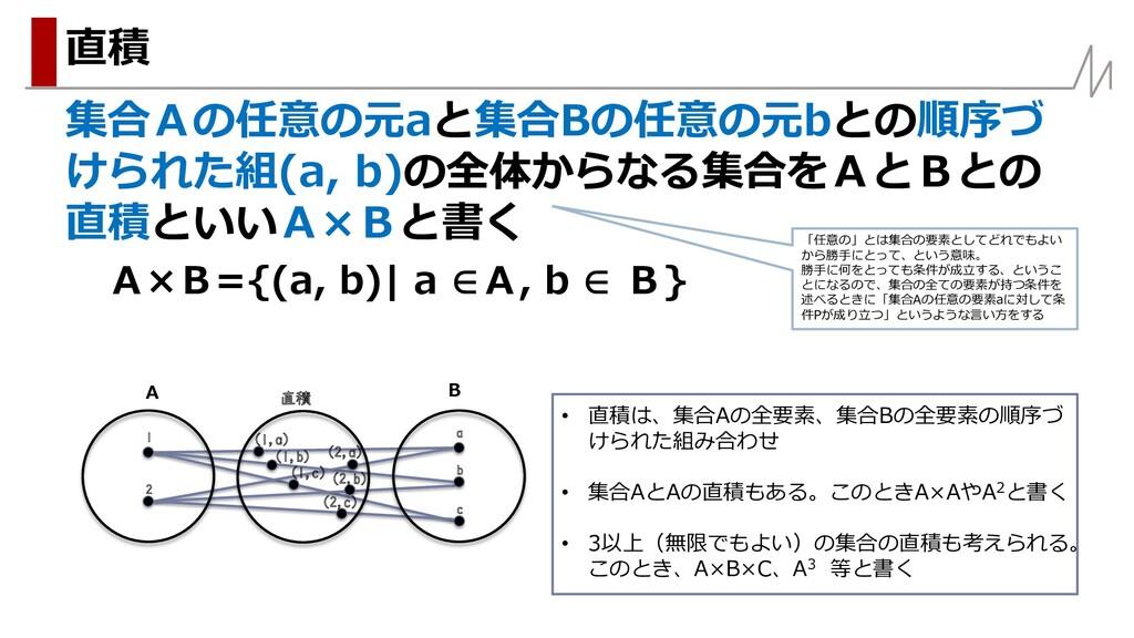 集合Aの任意の元aと集合Bの任意の元bとの順序づ けられた組(a, b)の全体からなる集合をA...