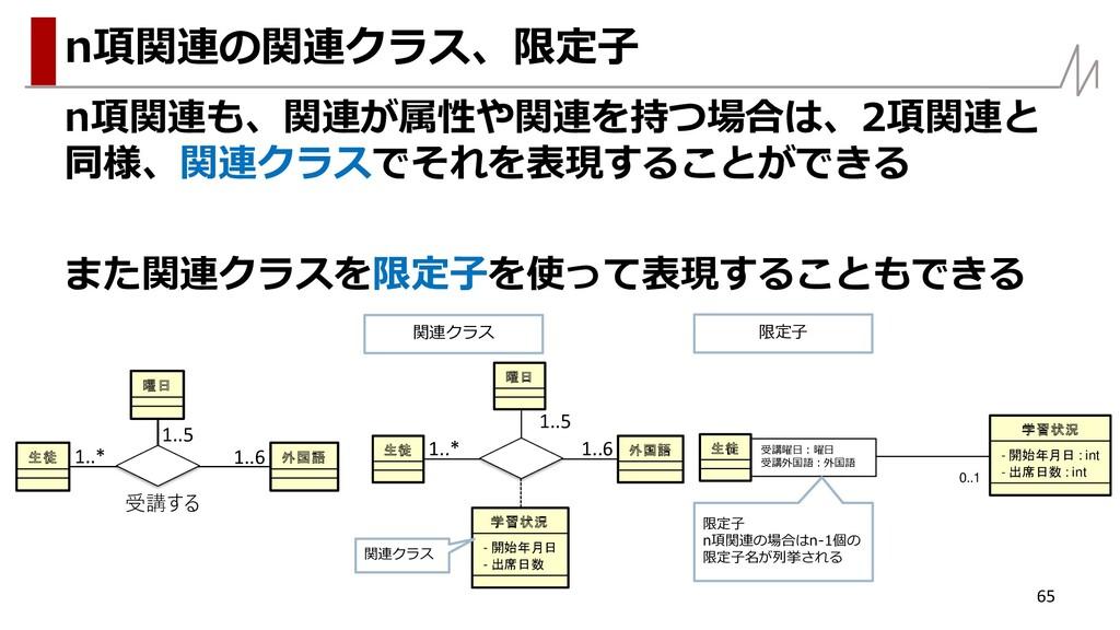 n項関連も、関連が属性や関連を持つ場合は、2項関連と 同様、関連クラスでそれを表現することがで...