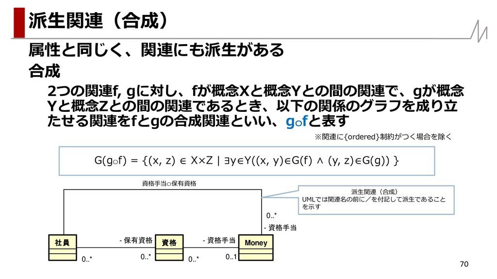 属性と同じく、関連にも派生がある 合成 2つの関連f, gに対し、fが概念Xと概念Yとの間の関...