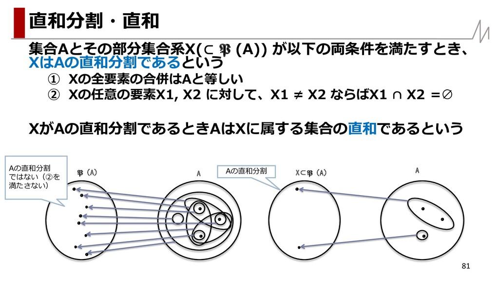 集合Aとその部分集合系X(⊂  (A)) が以下の両条件を満たすとき、 XはAの直和分割である...