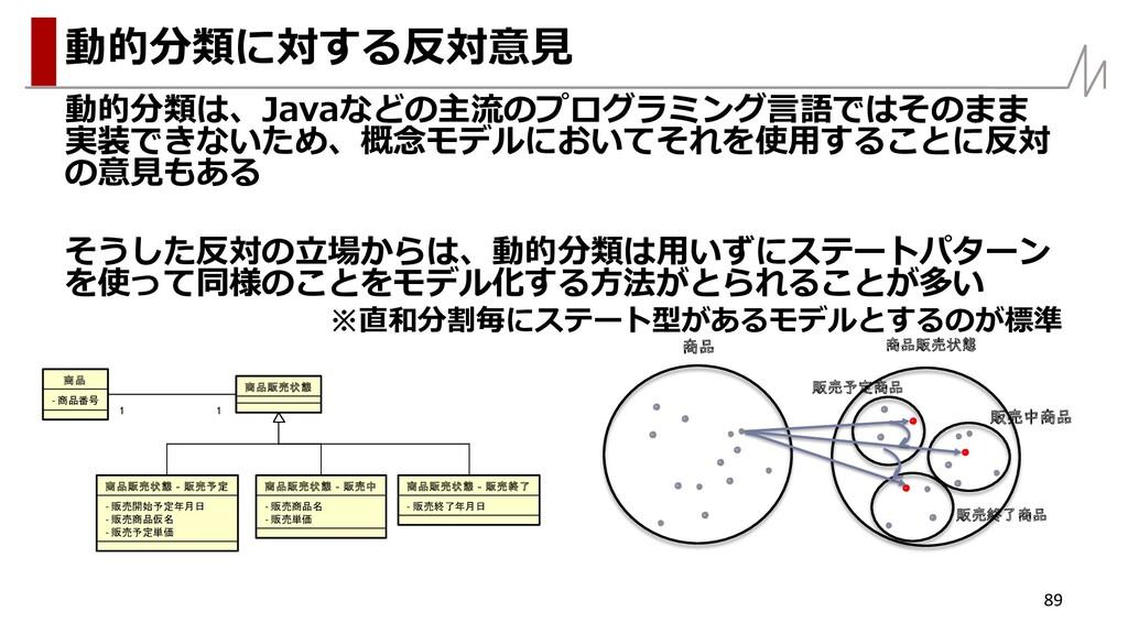 動的分類は、Javaなどの主流のプログラミング言語ではそのまま 実装できないため、概念モデルに...