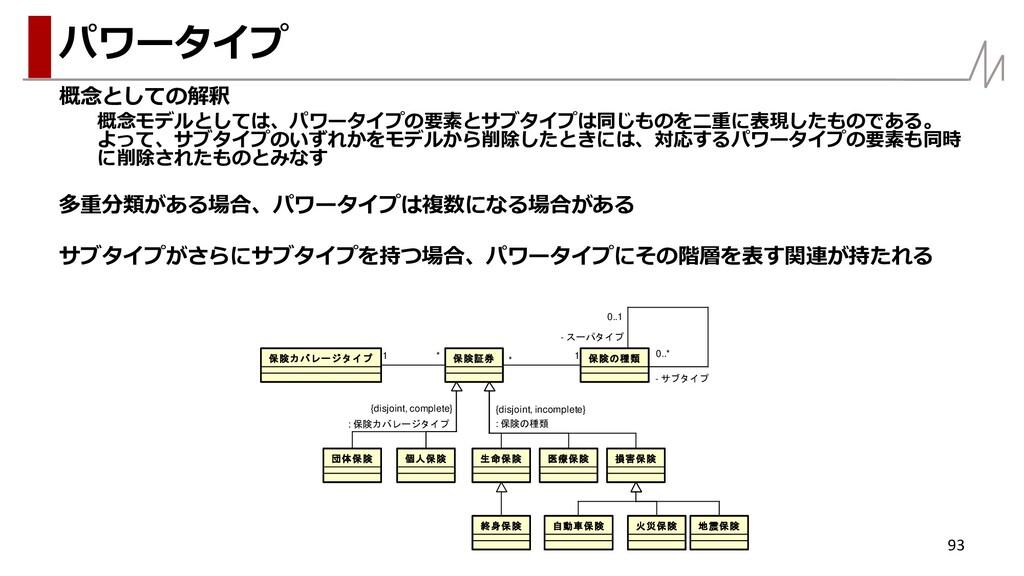 概念としての解釈 概念モデルとしては、パワータイプの要素とサブタイプは同じものを二重に表現した...