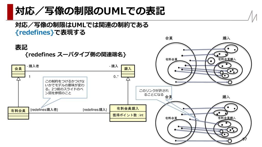 対応/写像の制限はUMLでは関連の制約である {redefines}で表現する 表記 {red...