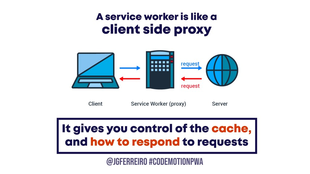 @JGFERREIRO @JGFERREIRO #codemotionpwa A servic...
