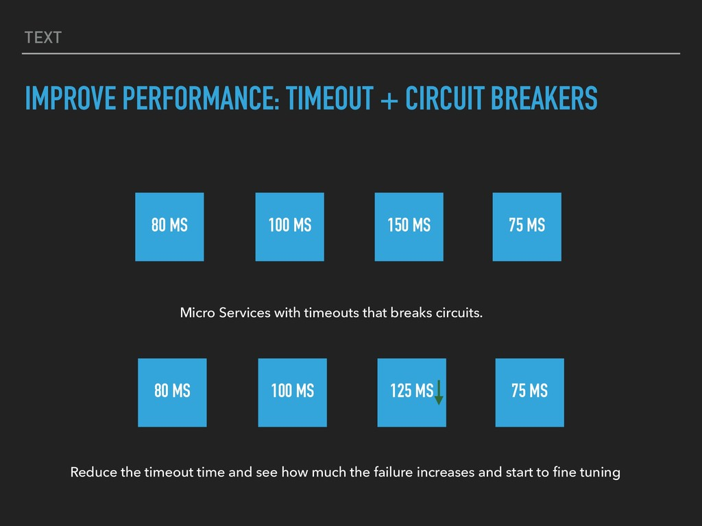 TEXT IMPROVE PERFORMANCE: TIMEOUT + CIRCUIT BRE...