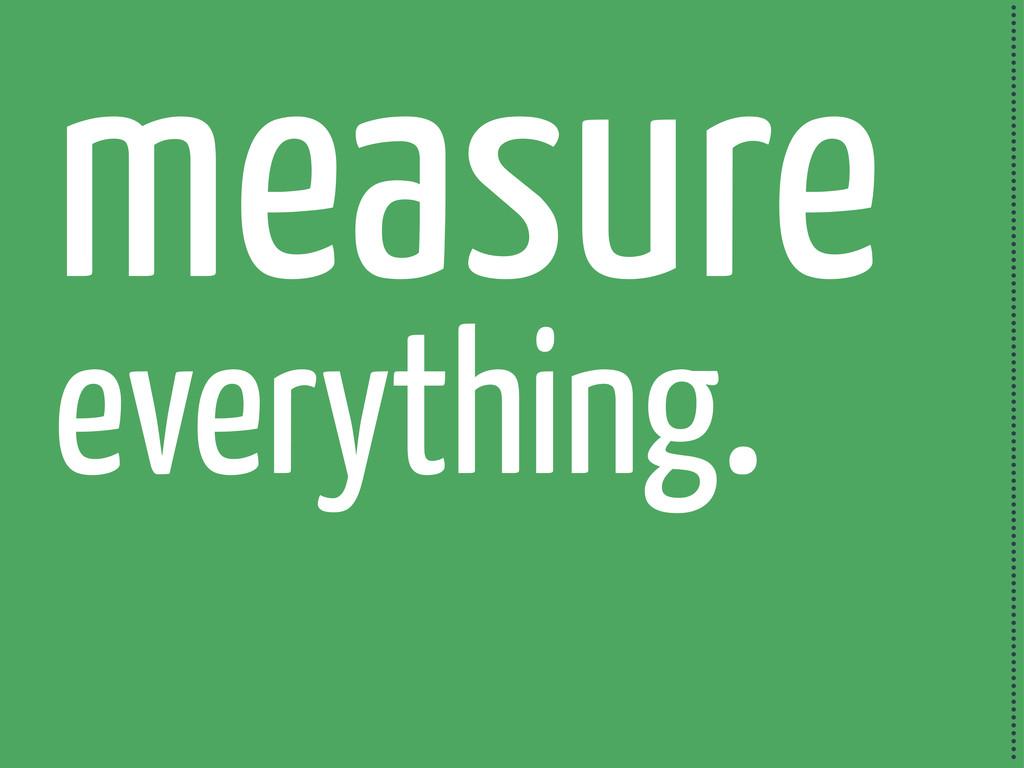 measure everything. ..............................