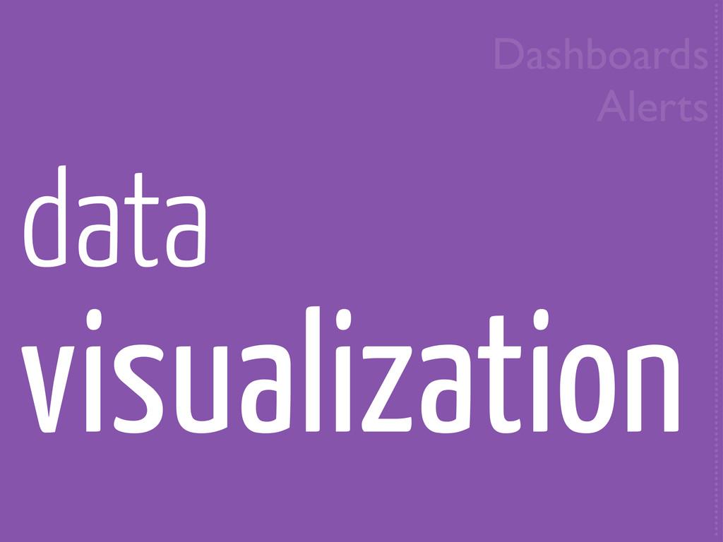 data visualization Dashboards Alerts .............