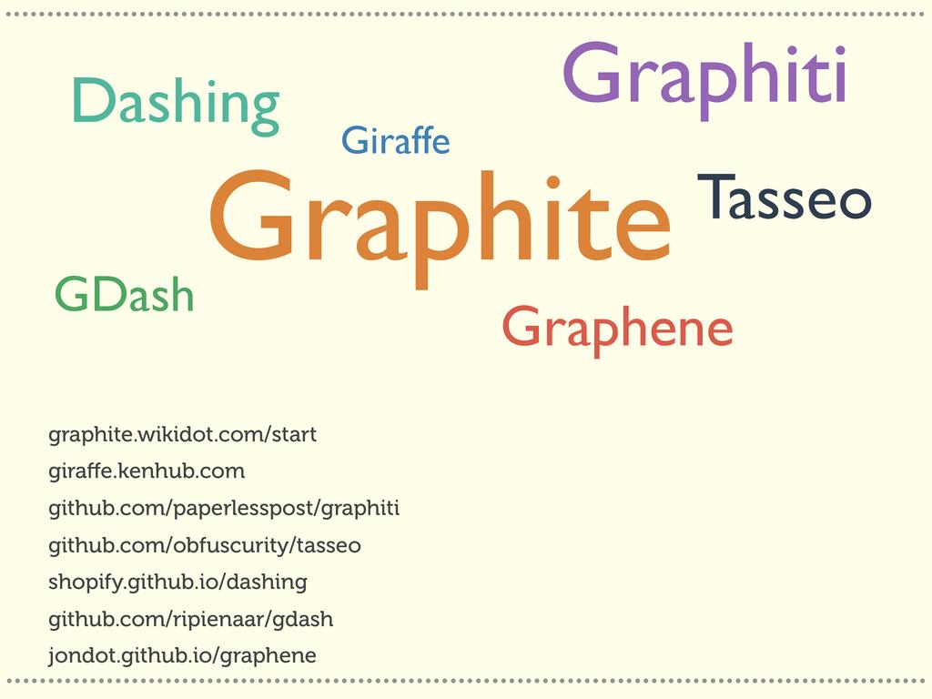 Graphite Giraffe Graphiti Tasseo Dashing GDash ...