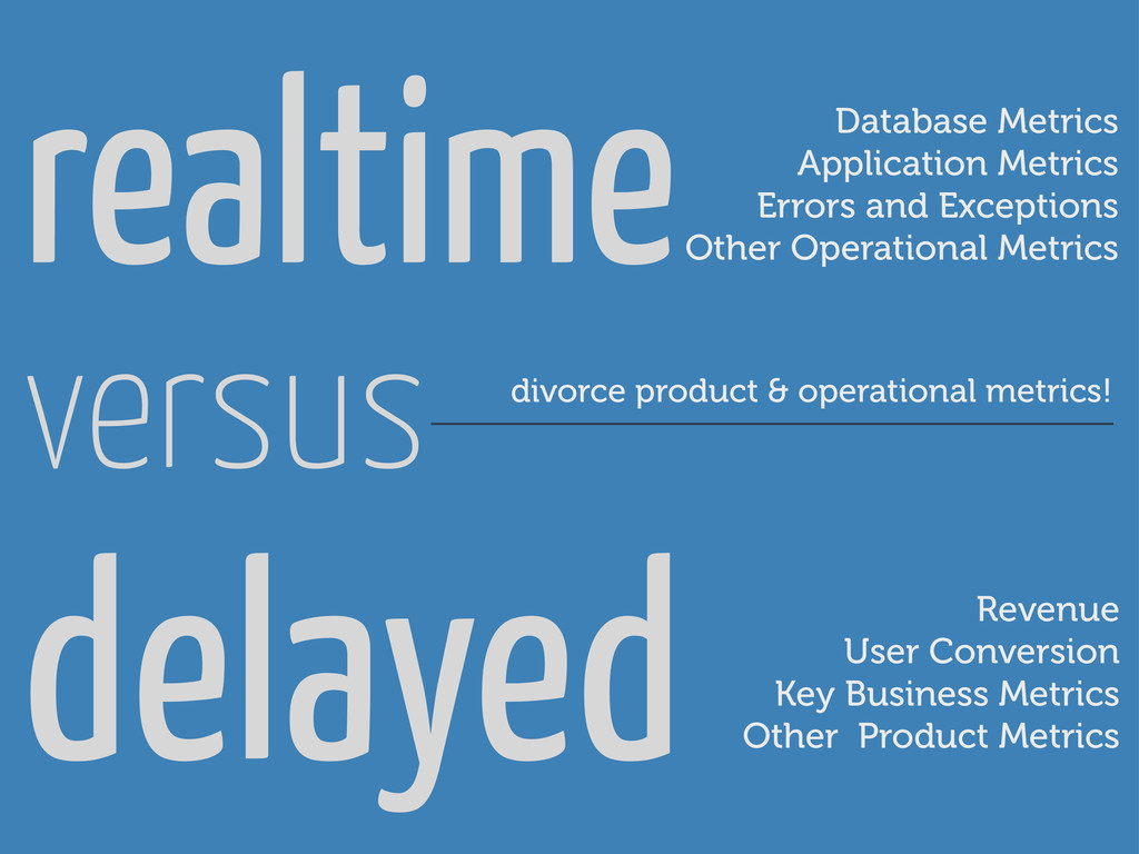 realtime versus delayed Database Metrics Applic...
