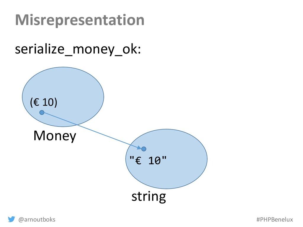 @arnoutboks #PHPBenelux Misrepresentation Money...