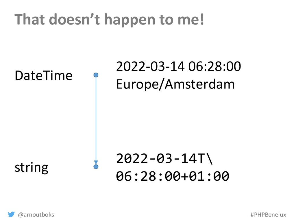 @arnoutboks #PHPBenelux That doesn't happen to ...