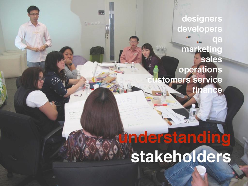 designers developers qa marketing sales operati...