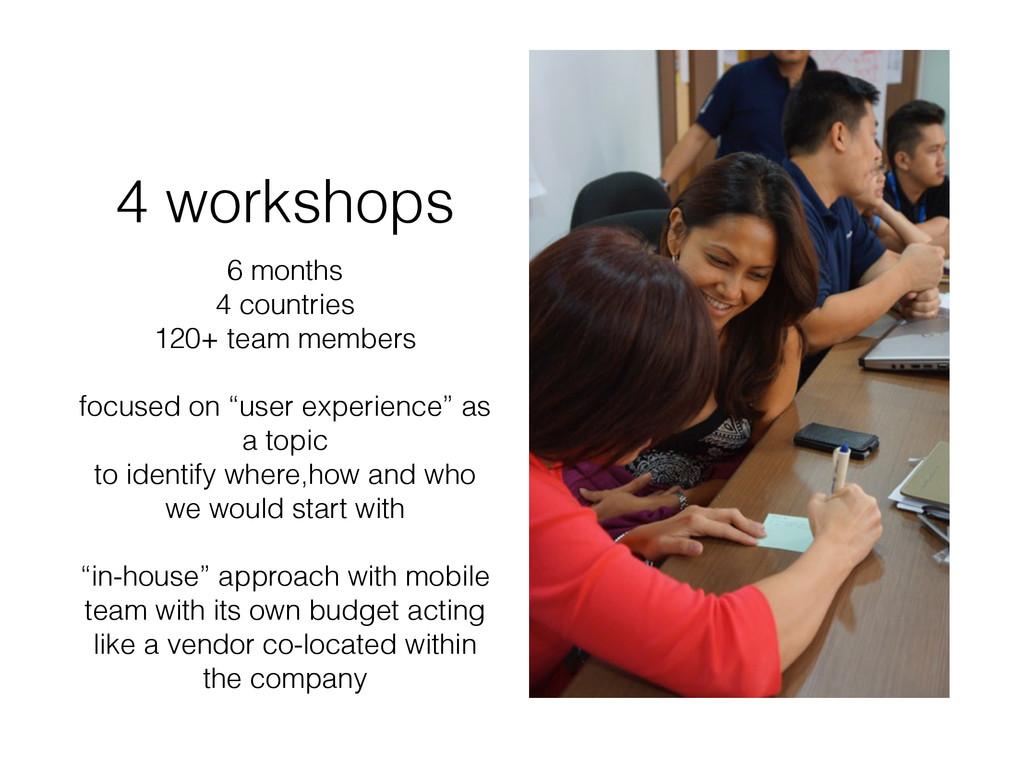 4 workshops 6 months 4 countries 120+ team memb...