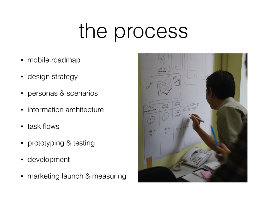 the process • mobile roadmap • design strategy ...