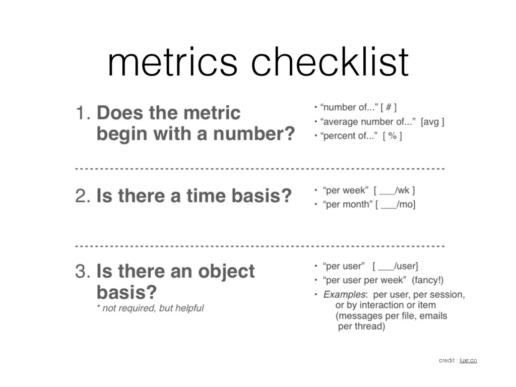 metrics checklist credit : luxr.co