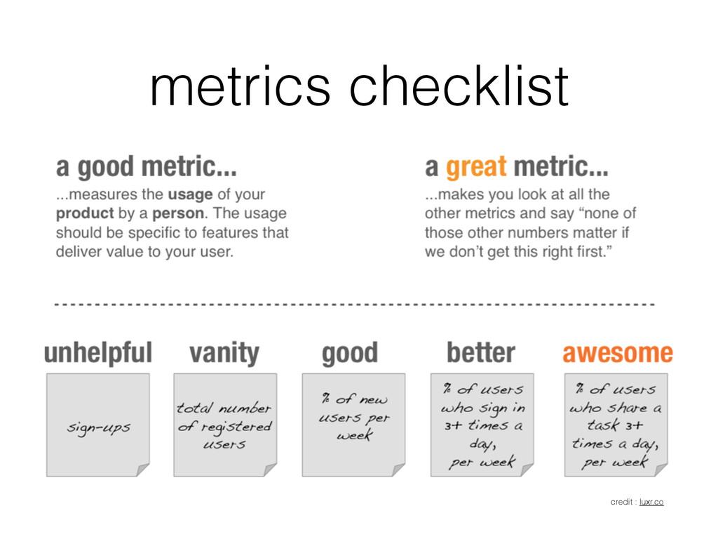 metrics checklist credit : luxr.co