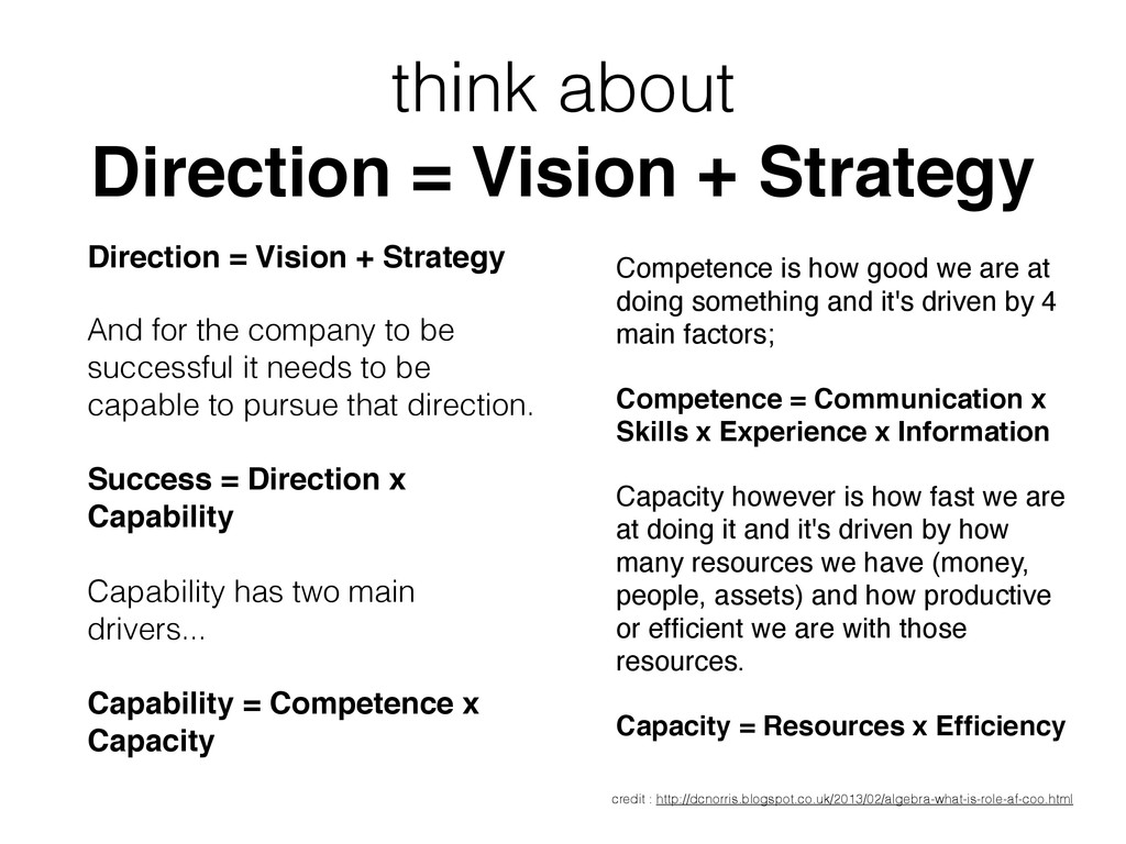 think about Direction = Vision + Strategy Direc...