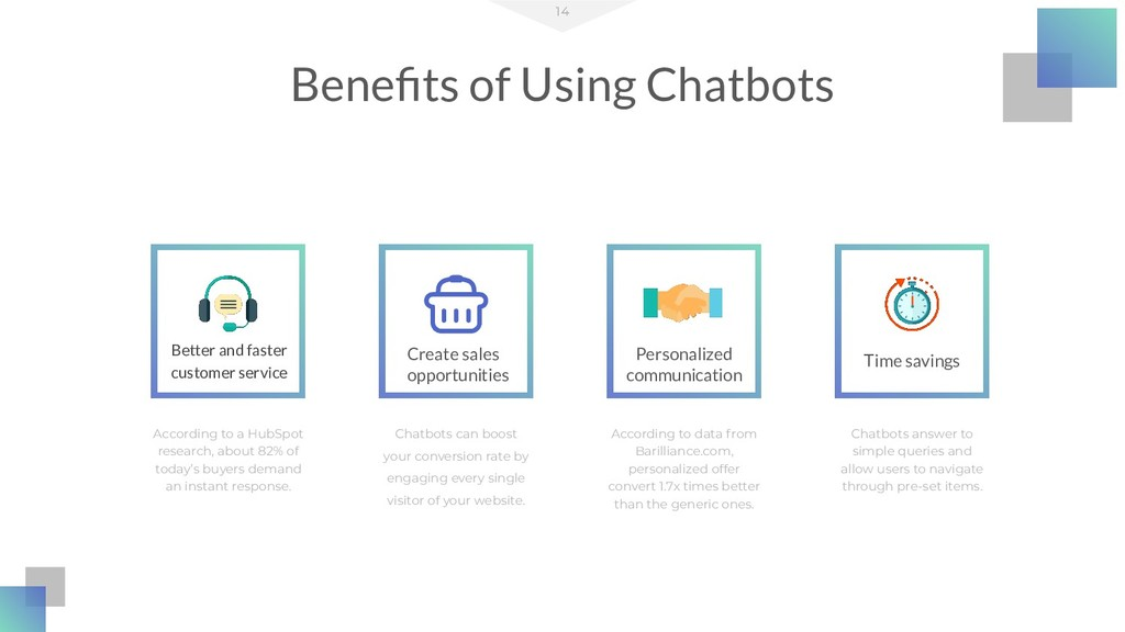 Chatbots answer to simple queries and allow use...