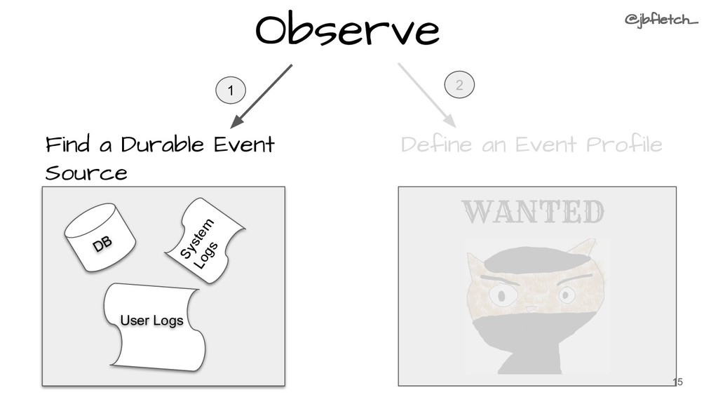 Observe Find a Durable Event Source Define an E...