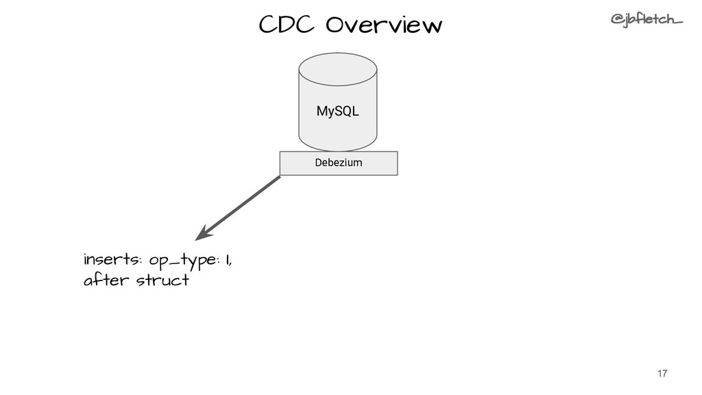 CDC Overview MySQL inserts: op_type: I, after s...