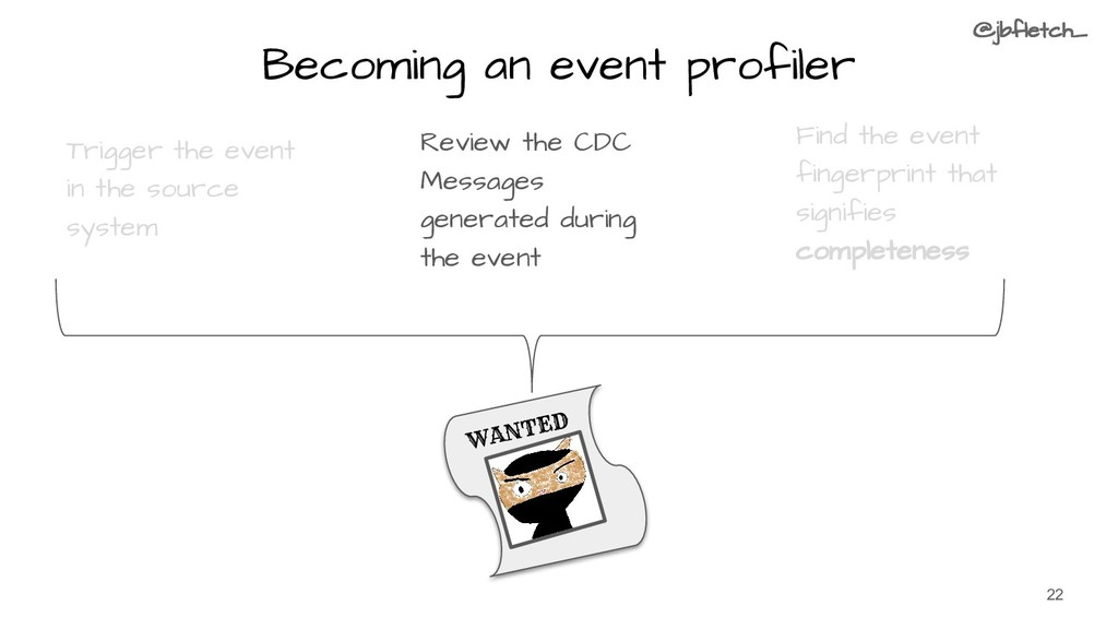 Becoming an event profiler Trigger the event in...