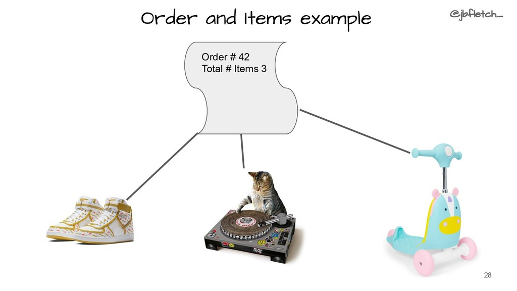 Order and Items example Order # 42 Total # Item...