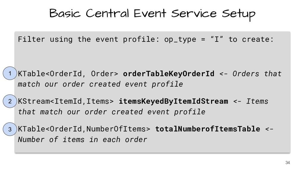 Basic Central Event Service Setup Filter using ...