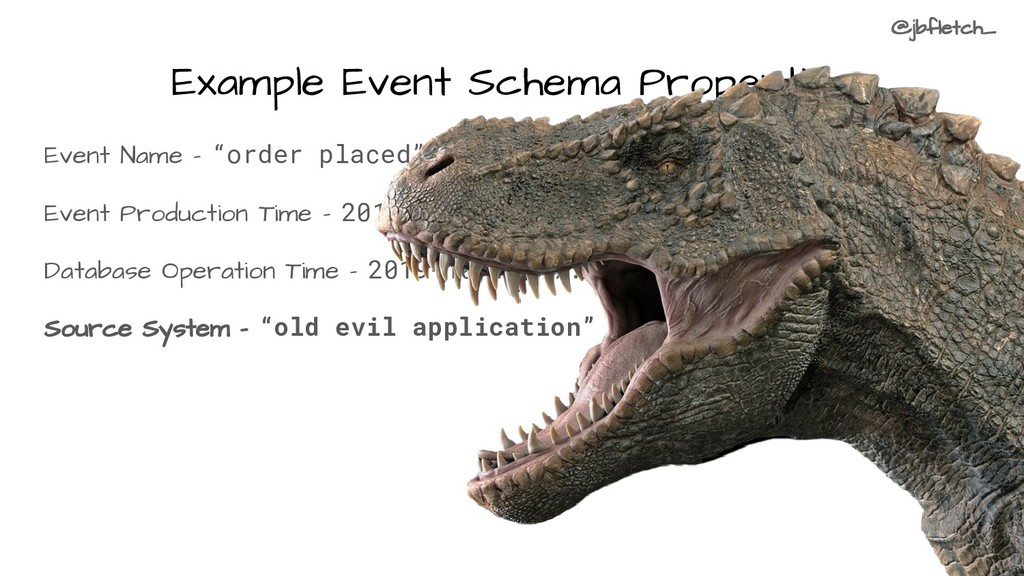 "Example Event Schema Properties Event Name - ""o..."
